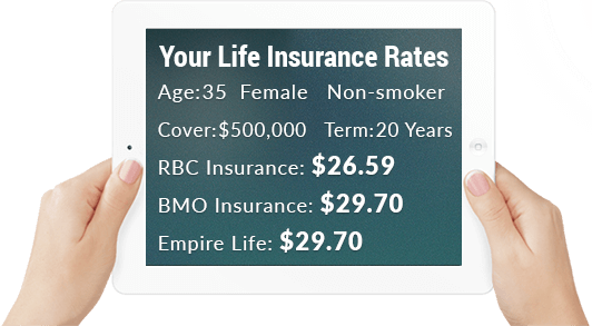 Find Your Rate. Type Of Insurance, Life Insurance ...